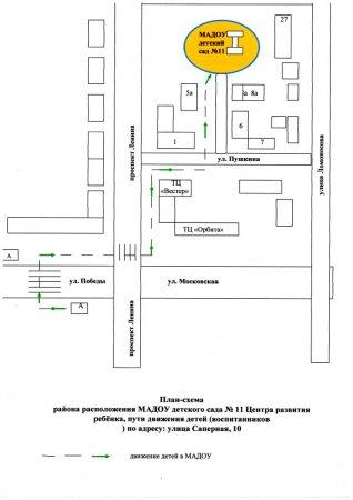 ПЛАН-СХЕМА района расположения МАДОУ, пути движения детей (воспитанников)