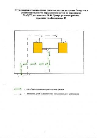 ПЛАН-СХЕМА путей движения транспортных средств к местам разгрузки(погрузки)